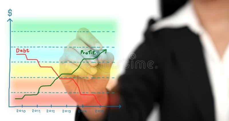 biznesowego wykresu zysk ilustracji