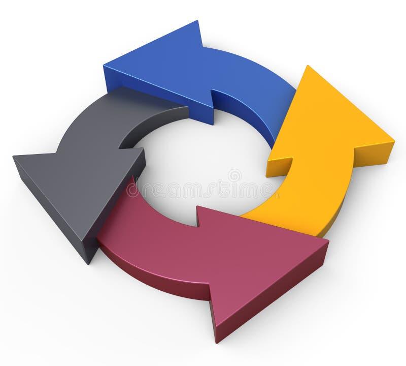 biznesowej mapy proces ilustracja wektor