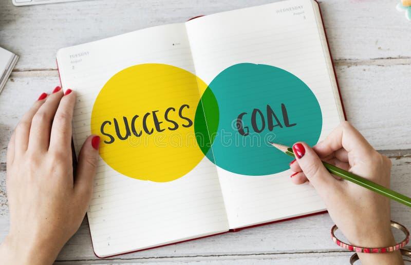 Biznesowej twórczości wyobraźni pomysłów zysku Wzrostowy pojęcie zdjęcia stock
