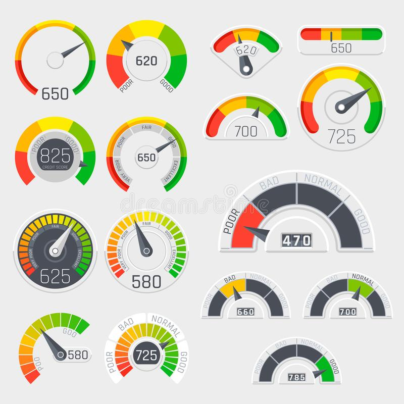 Biznesowi kredytowego wynika wektoru szybkościomierze Klient satysfakci wskaźniki z biednymi i dobrymi poziomami ilustracja wektor