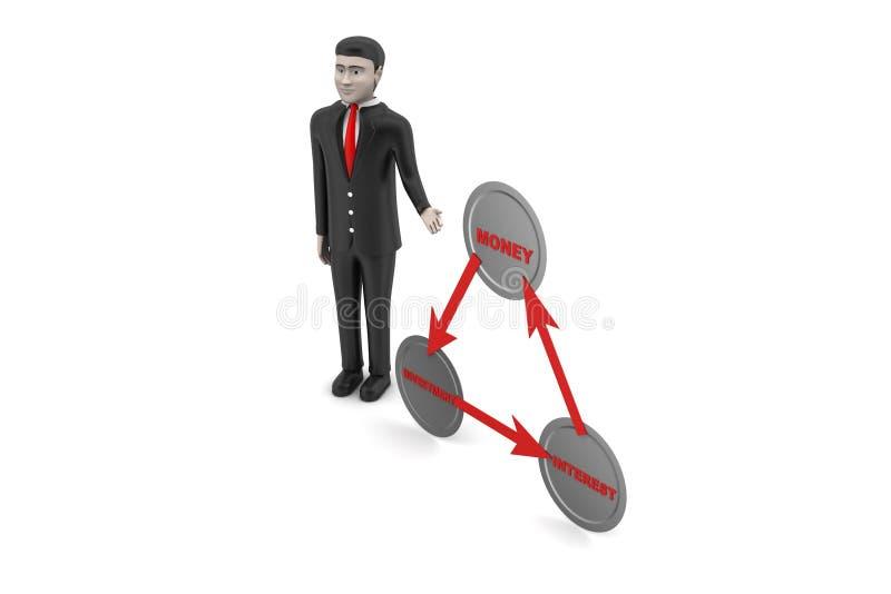 Biznesowi mężczyzna z pieniądze mapą ilustracji