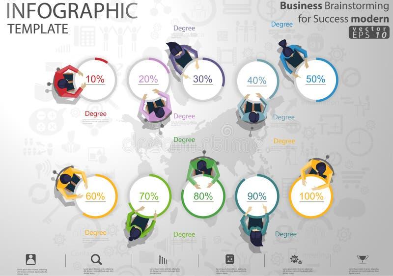 Biznesowy Brainstorming dla sukcesu nowożytnego projekta pojęcia i pomysłu Infographic Wektorowego ilustracyjnego szablonu z proc royalty ilustracja