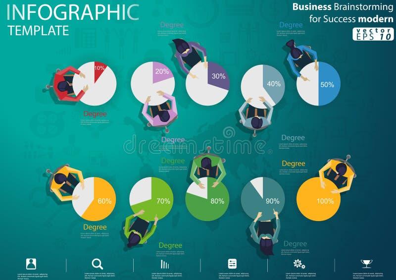 Biznesowy Brainstorming dla sukcesu nowo?ytnego projekta poj?cia i pomys?u Infographic Wektorowego ilustracyjnego szablonu z proc royalty ilustracja