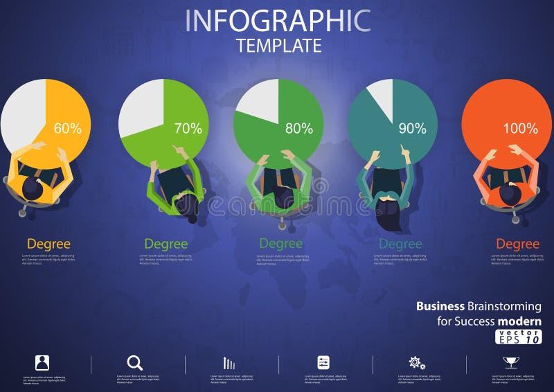 Biznesowy Brainstorming dla sukcesu nowo?ytnego projekta poj?cia i pomys?u Infographic Wektorowego ilustracyjnego szablonu z proc ilustracji