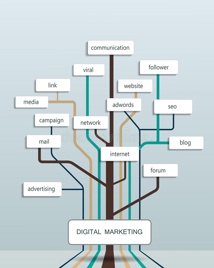 Biznesowy Cyfrowego marketingowy plan ilustracja wektor