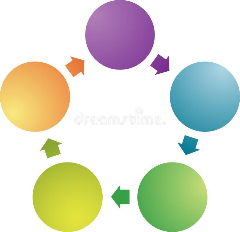 biznesowy diagrama procesu związek royalty ilustracja