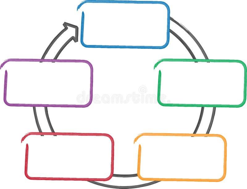 biznesowy diagrama procesu związek ilustracja wektor