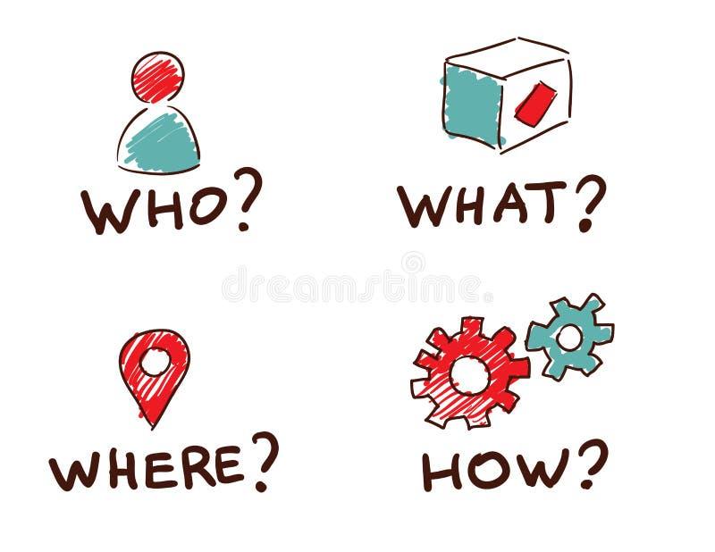 Biznesowy doodle nakreślenie który co dokąd jak ilustracja wektor