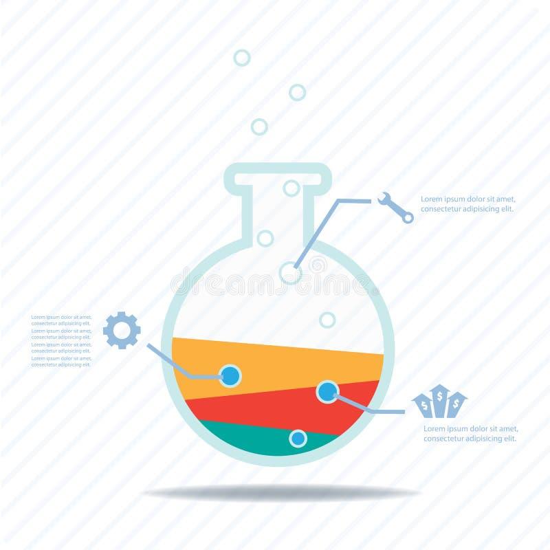 Biznesowy eksperyment, Kolorowy wektorowy projekt ilustracji