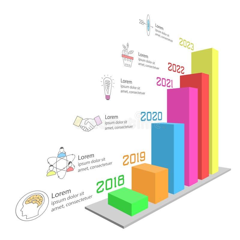 Biznesowy infographic na trójwymiarowym wykresu barze ilustracji