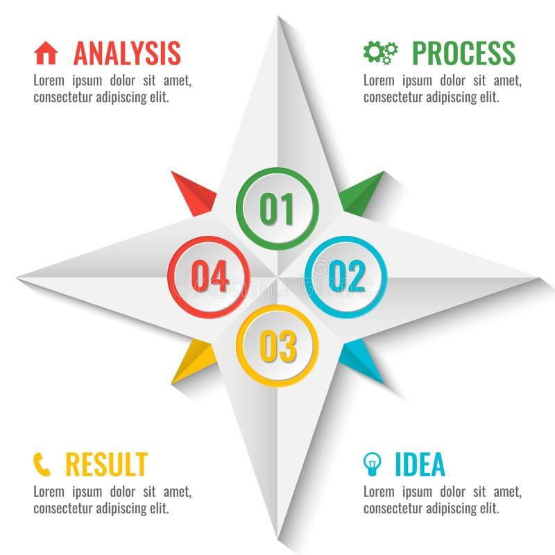 Biznesowy infographic plan w gwiazdowym kształcie na bielu ilustracji