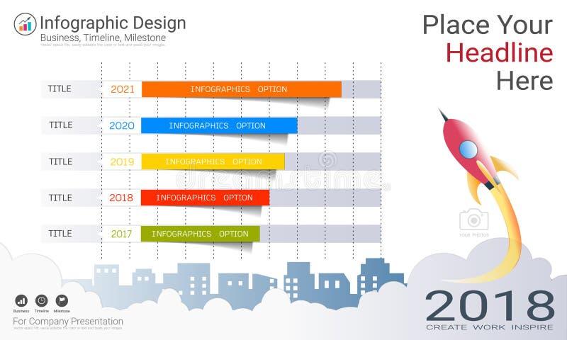 Biznesowy infographics raport, kamień milowy linia czasu lub Drogowa mapa z Proces flowchart 4 opcjami, royalty ilustracja
