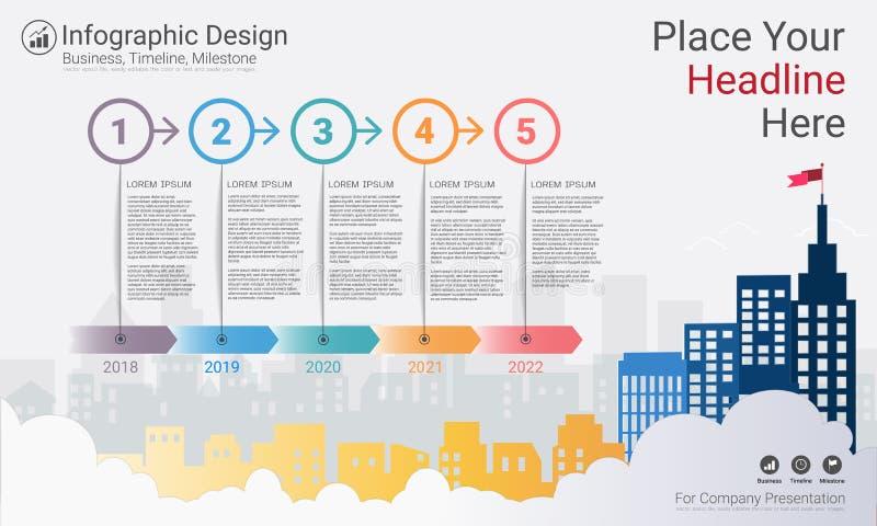 Biznesowy infographics szablon, kamień milowy linia czasu lub Drogowa mapa z Proces flowchart 5 opcjami, ilustracji