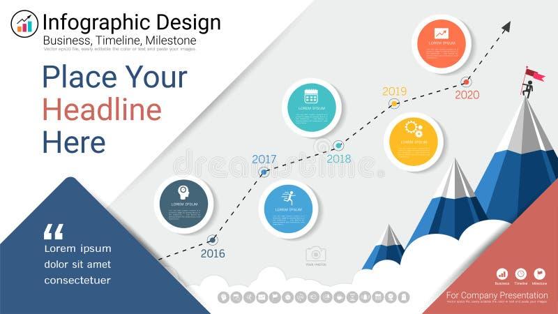 Biznesowy infographics szablon, kamień milowy linia czasu lub Drogowa mapa z Proces flowchart 5 opcjami, royalty ilustracja