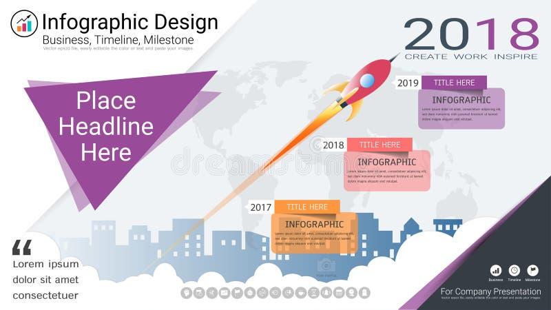 Biznesowy infographics szablon, kamień milowy linia czasu lub Drogowa mapa z Proces flowchart 3 opcjami, ilustracji