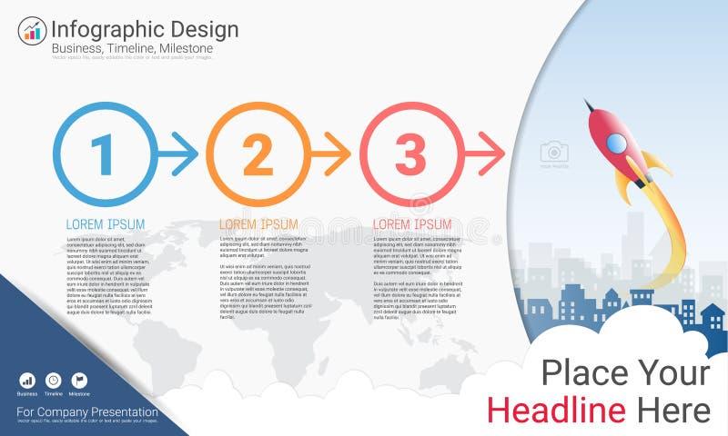 Biznesowy infographics szablon, kamień milowy linia czasu lub Drogowa mapa z Proces flowchart 3 opcjami, royalty ilustracja