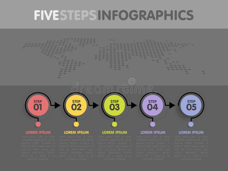 Biznesowy infographics szablon Linia czasu z 5 okrąg strzała krokami, pięć numerowych opcj Światowa mapa w tle Wektorowy element royalty ilustracja