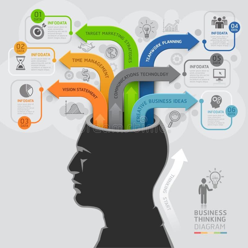 Biznesowy myślący strzałkowaty infographics szablon royalty ilustracja