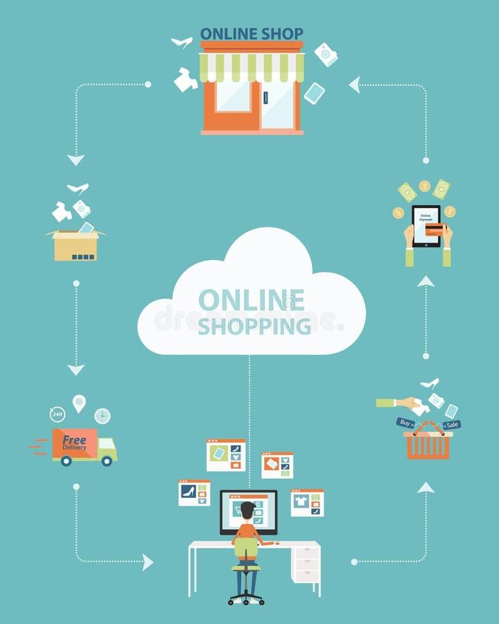 Biznesowy online zakupy procesu element dla ewidencyjnej grafiki ilustracji