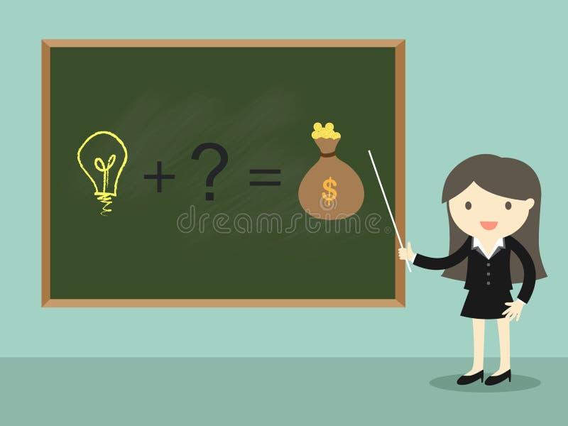Biznesowy pojęcie, Biznesowej kobiety pozycja przed zielonym chalkboard i teraźniejszość o, biznesowym pomysle, pojęciu/ royalty ilustracja