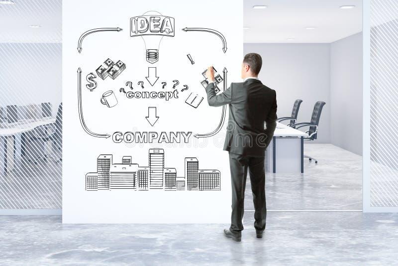 Biznesowy pomysłu nakreślenie w biurze ilustracja wektor