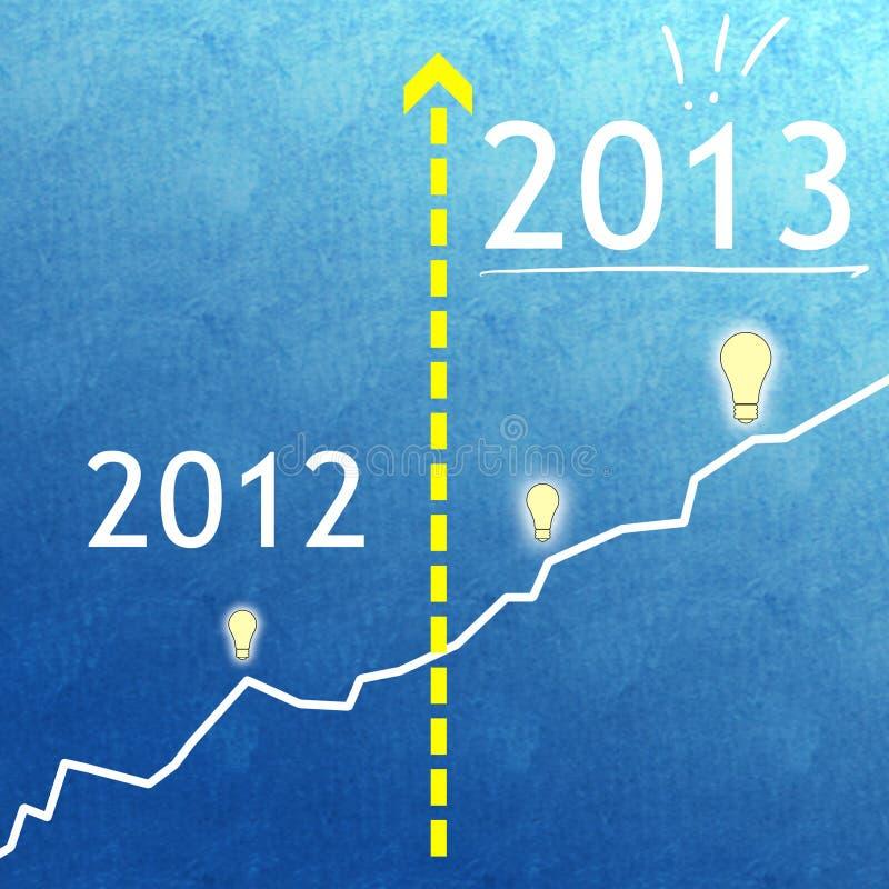 Biznesowy wzrostowy plan kontynuuje w 2013 ilustracja wektor