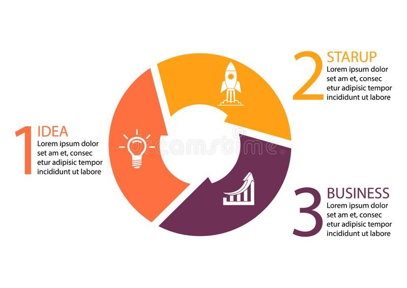 Biznesowych dane unaocznienie linia czasu infographic ikony projektowa? dla abstrakcjonistycznego t?o szablonu royalty ilustracja