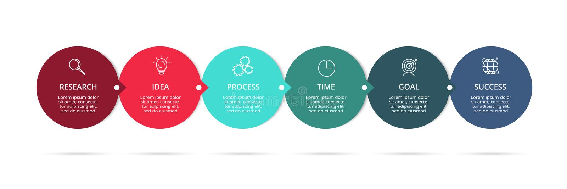 Biznesowych dane unaocznienie Proces mapa Elementy wykres, diagram z 6 krokami, opcje, części lub procesy, royalty ilustracja