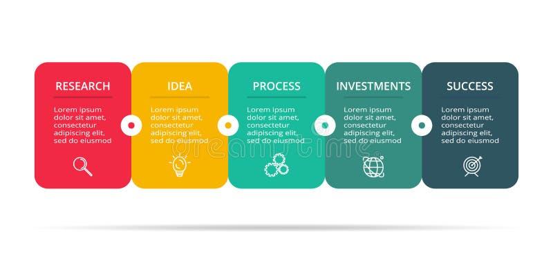 Biznesowych dane unaocznienie Proces mapa Elementy wykres, diagram z 5 krokami, opcje, cz??ci lub procesy, ilustracja wektor