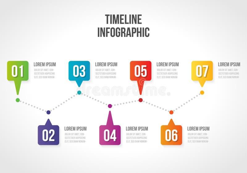 Biznesowych dane visualisation Proces mapa Abstrakcjonistyczni elementy wykres, diagram z 5 krokami, opcje, części lub procesy, w ilustracja wektor
