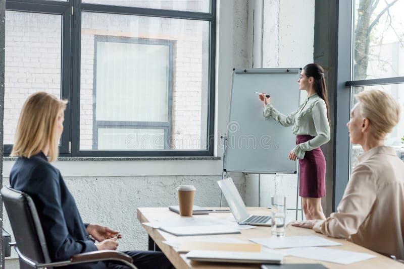 bizneswoman pisze na flipchart i przedstawia projekt koledzy przy spotkaniem obrazy stock