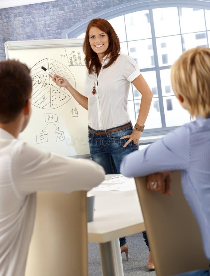 Bizneswoman robi prezentaci zdjęcie royalty free