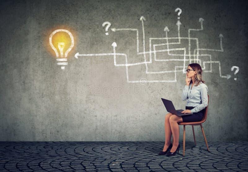 Bizneswoman z laptopu brainstorming na nowym projekcie znajduje odpowiedź problem obrazy royalty free