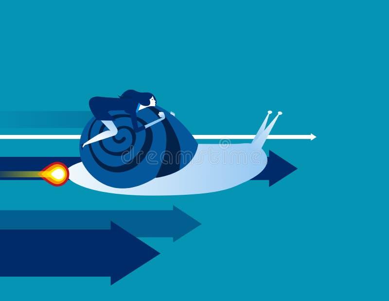 Bizneswomanu ślimaczek jedzie, pojęcie biznesowa wektorowa ilustracja, Płaska biznesowa kreskówka, charakteru stylu projekt ilustracji