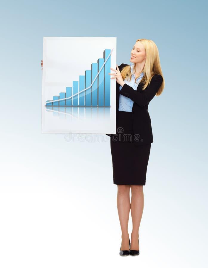 Bizneswomanu mienia deska z wykresem zdjęcie royalty free