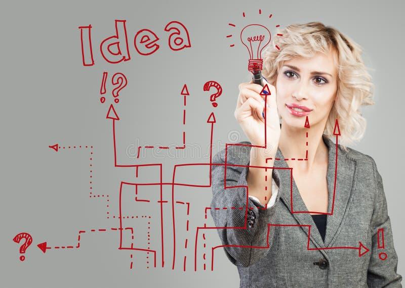 Bizneswomanu planowanie Strategii biznesowej, pomys?u i brainstorm poj?cie, zdjęcia royalty free