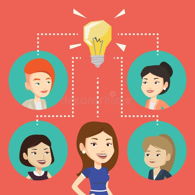 Bizneswomany dyskutuje biznesowych pomysły royalty ilustracja