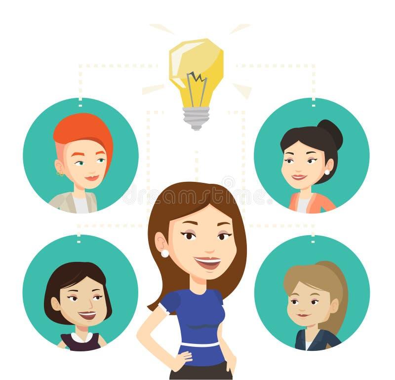 Bizneswomany dyskutuje biznesowych pomysły ilustracji