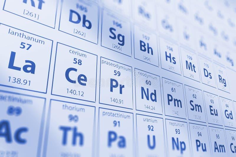 Blå illustration för periodisk tabell arkivfoton