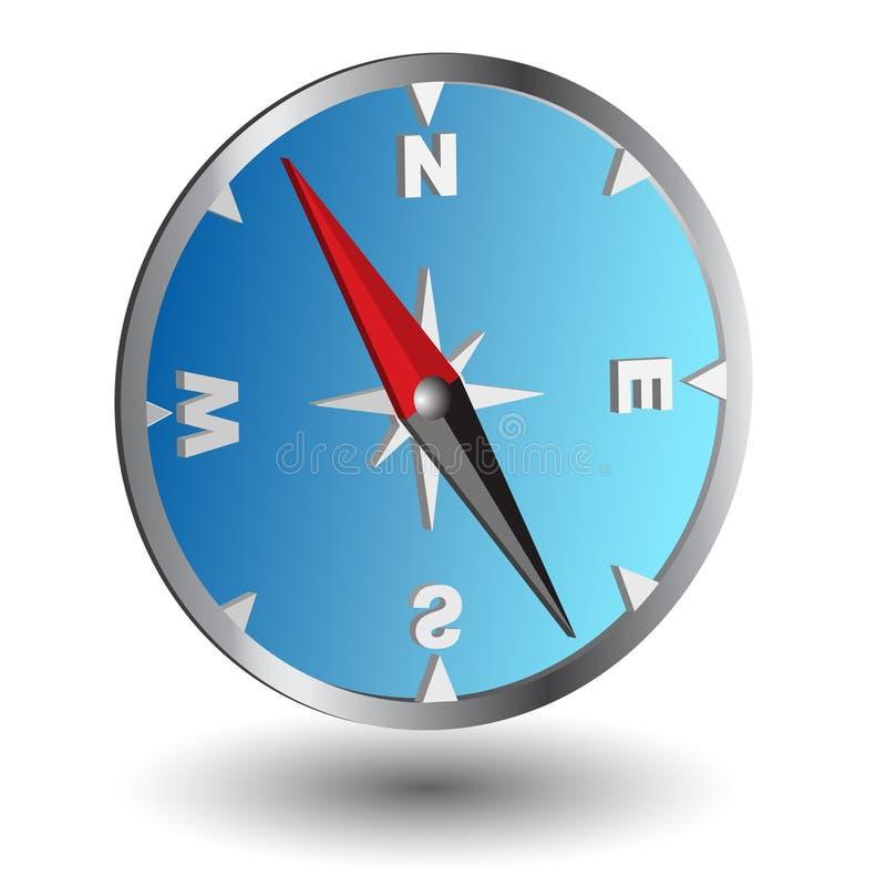 blå kompass stock illustrationer
