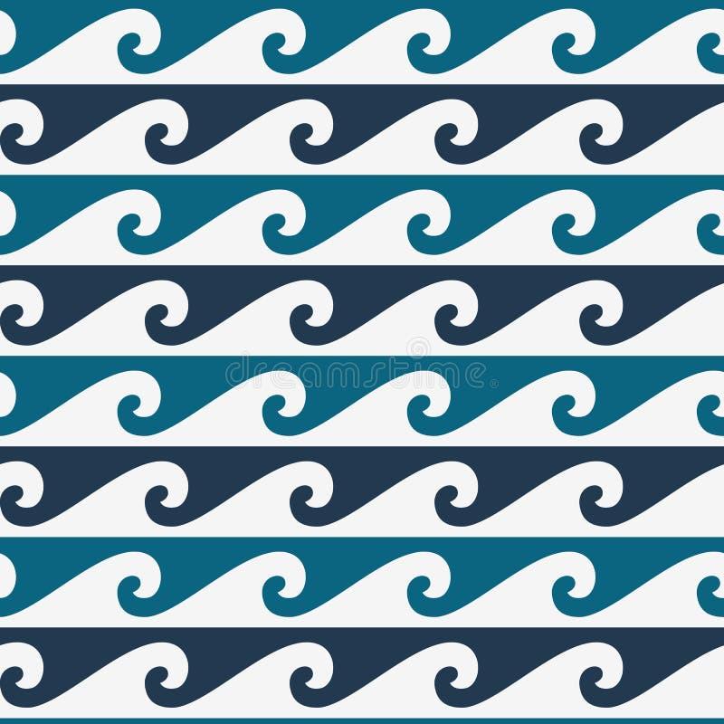 Blå och vit sömlös vågmodell, linje vågprydnad i maori tatueringstil royaltyfri illustrationer