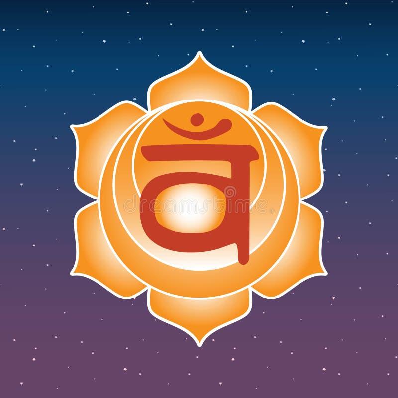 Blått för hinduism för buddhism för orange esoterisk yoga för symbol för Svadhisthana chakrasymbol indiska och purpurfärgad himme stock illustrationer