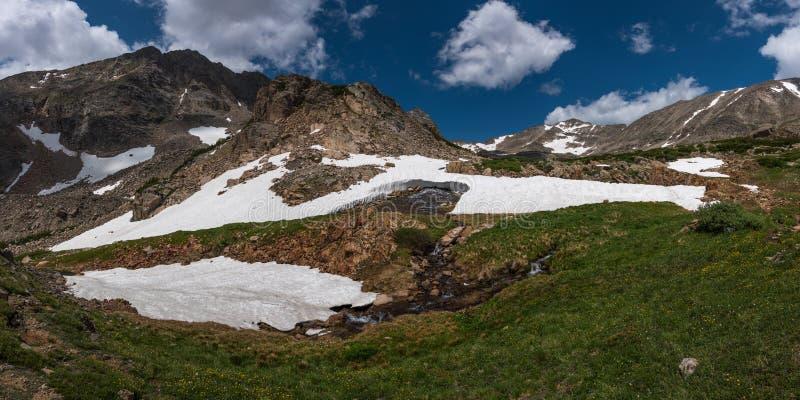 Blått för Mt-avgiftslinga Colorado för sjö panorama royaltyfria foton