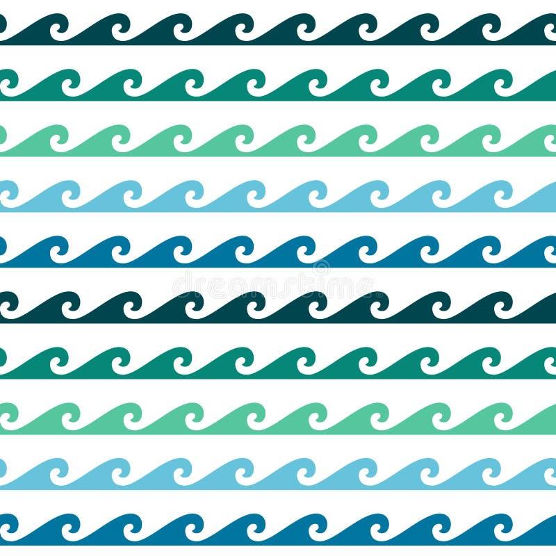 Blått, turkos och vit sömlös vågmodell, linje vågprydnad i maori tatueringstil vektor illustrationer