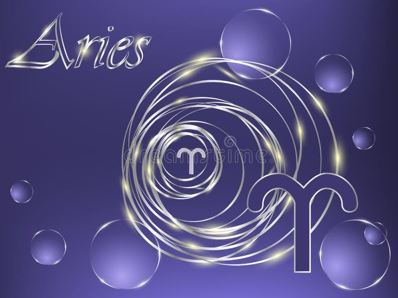 Blått zodiaktecken vektor illustrationer
