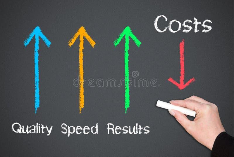 Business performance stock photo
