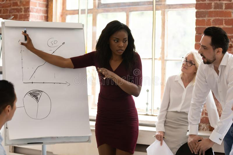 Black female presenter making whiteboard presentation at briefing. Serious black millennial businesswoman stand talking explaining making flip chart presentation stock images