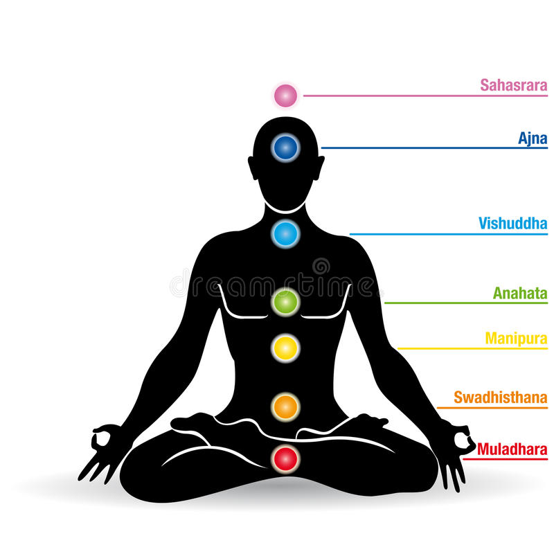 Black silhouette of man doing yoga in lotus flower position with chakras names vector illustration