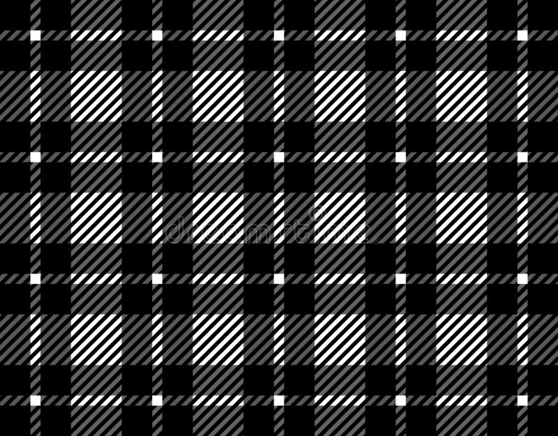 Black and white gingham pattern background for plaid,tablecloths for textile articles, illustration.EPS-10. Black and white gingham pattern background for plaid royalty free illustration