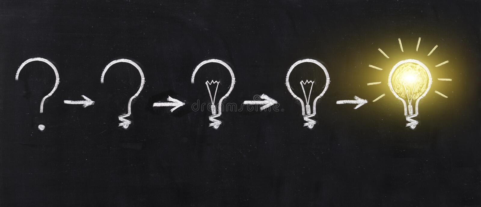 Black and white light bulb using doodle art on chalkboard background stock photography